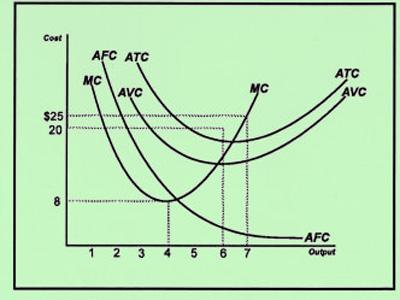 Cost curve почему скидки